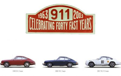 Nord Stern History Post 35 – 40 Years of the 911 Car Show